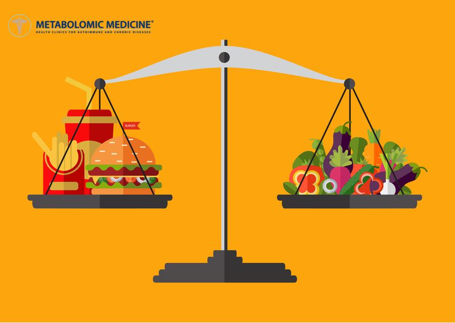 Υγεία, Διατροφή & Τρόπος Ζωής
