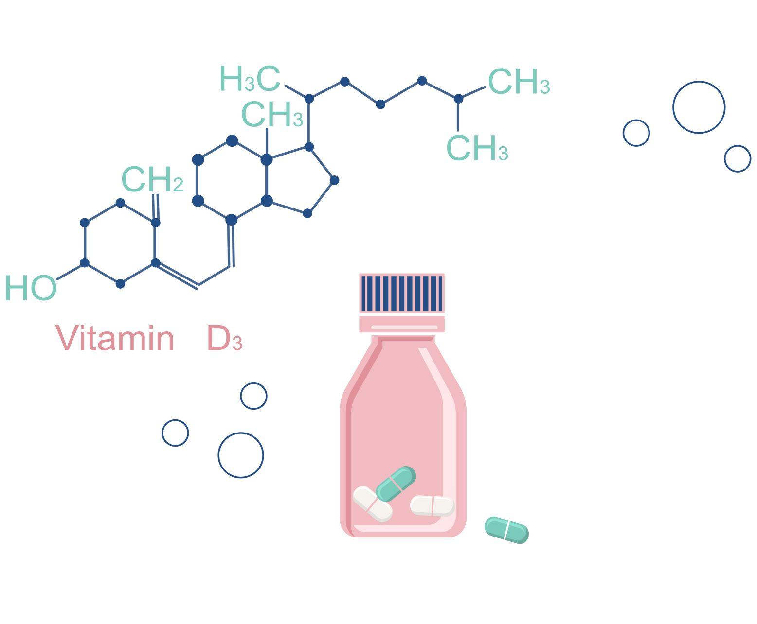 Ο Ρόλος της Βιταμίνης D στα Αυτοάνοσα Νοσήματα