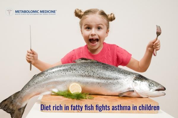 Διεθνής δημοσιότητα στη μελέτη μας για το άσθμα και τη διατροφή